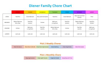 Diener Family Chore Chart